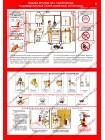 Безопасность работ в газовом хозяйстве комплект из 5 плакатов