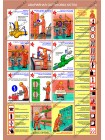 Безопасная эксплуатация паровых котлов комплект из 5 плакатов
