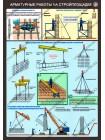 Арматурный работы на стройплощадке комплект из 3 плакатов