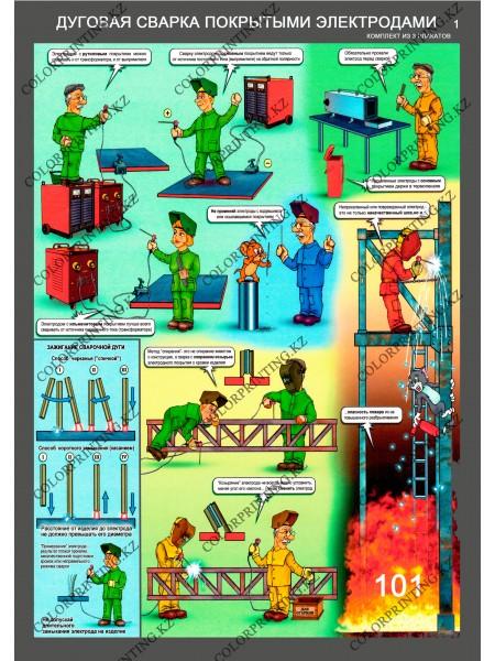 Дуговая сварка покрытыми электродами комплект из 3 плакатов