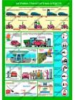 Безопасность работ на АЗС комплект из 3 плакатов